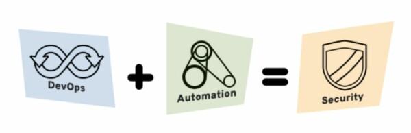 DevOps + Automatisation = Sécurité